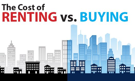 The Cost of Renting vs. Buying This Spring [INFOGRAPHIC] 2